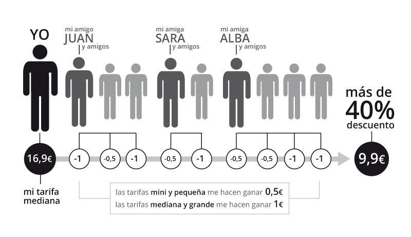infograf_planpioneros