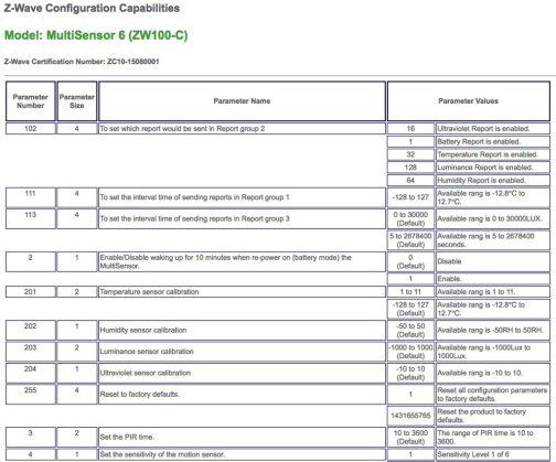 Page des paramètres du Multisensor 6