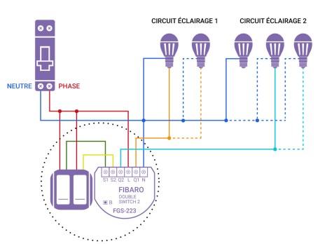 Schéma de câblage du FGS-223 de Fibaro dans une installation avec neutre