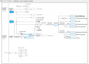 STM32CubeMx_clock_configuration