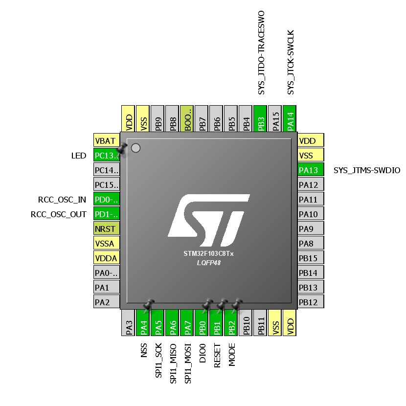 STM32 HAL driver for LoRa SX1278 wireless module | Wojciech