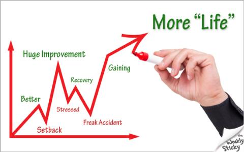 Health and Healing Stock Market