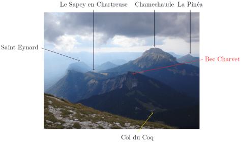 Annotations d'une image depuis LaTeX