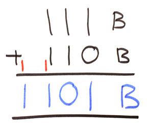 111B + 110B = 1101B