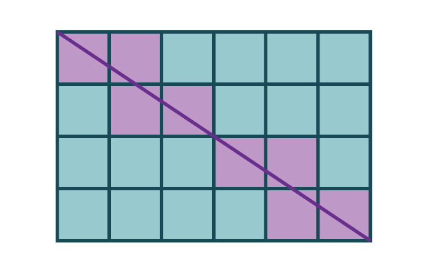 Grid of squares 6x4 with a diagonal line through the centre.