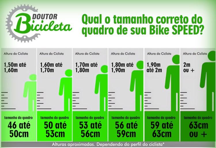 Indicativo altura do ciclista x tamanho de quadro Speed