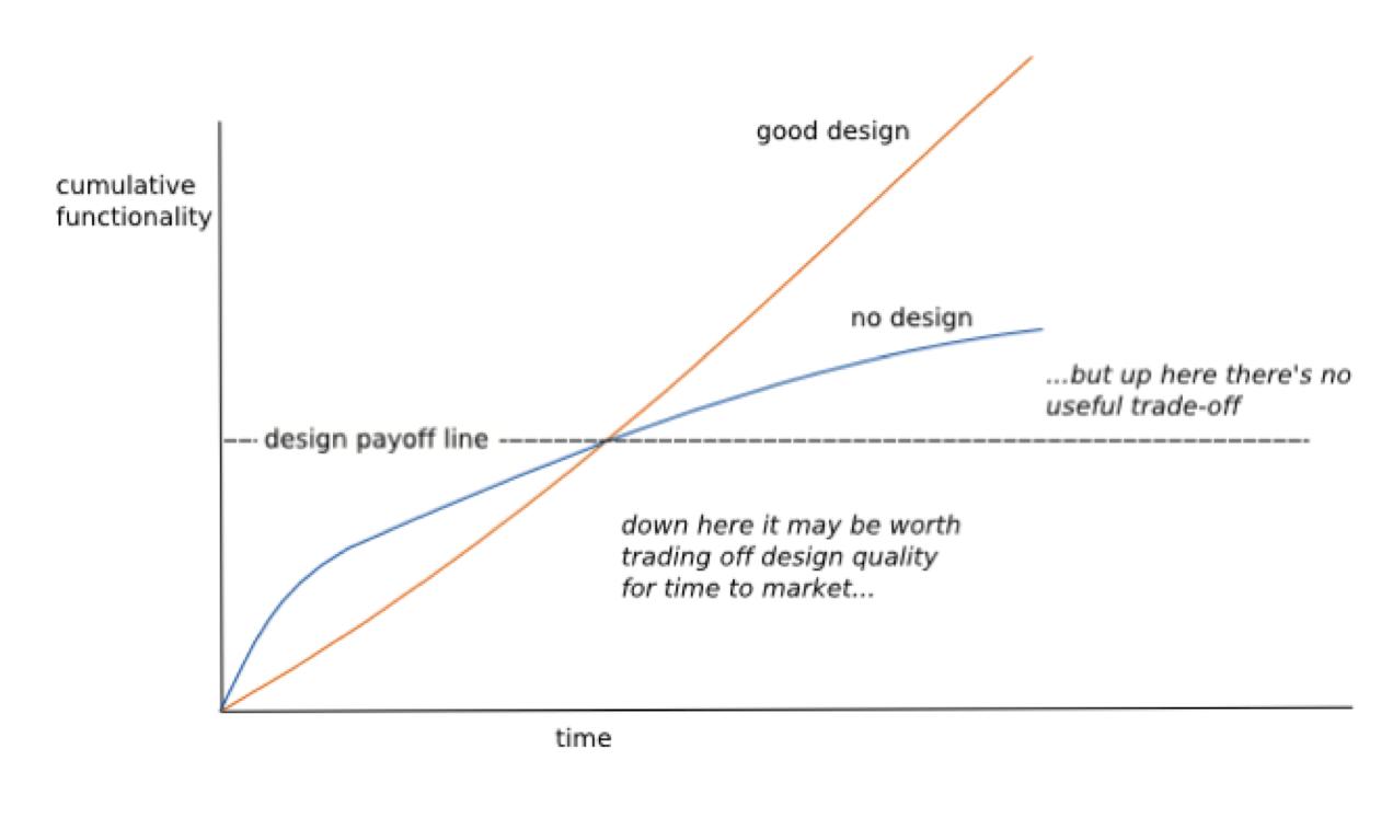 design_stamina_hypo