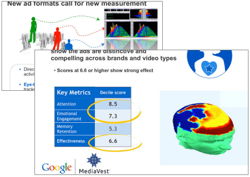 Google Analyzes Brain-waves for Ads
