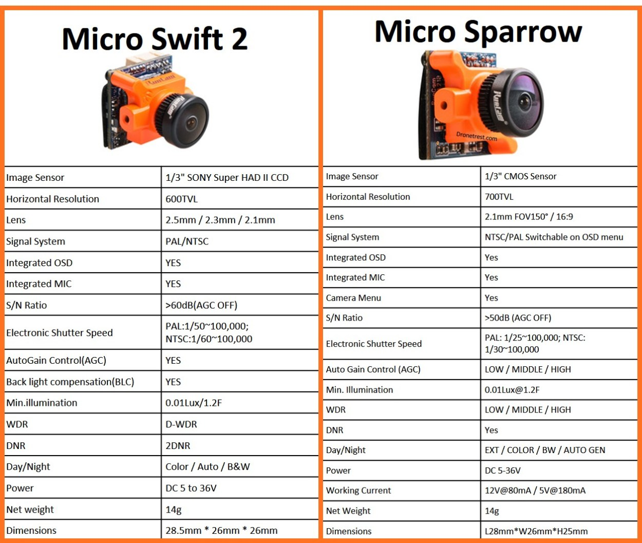 Runcam-Micro-Swift-VS-runcam-Micro-Sparrow
