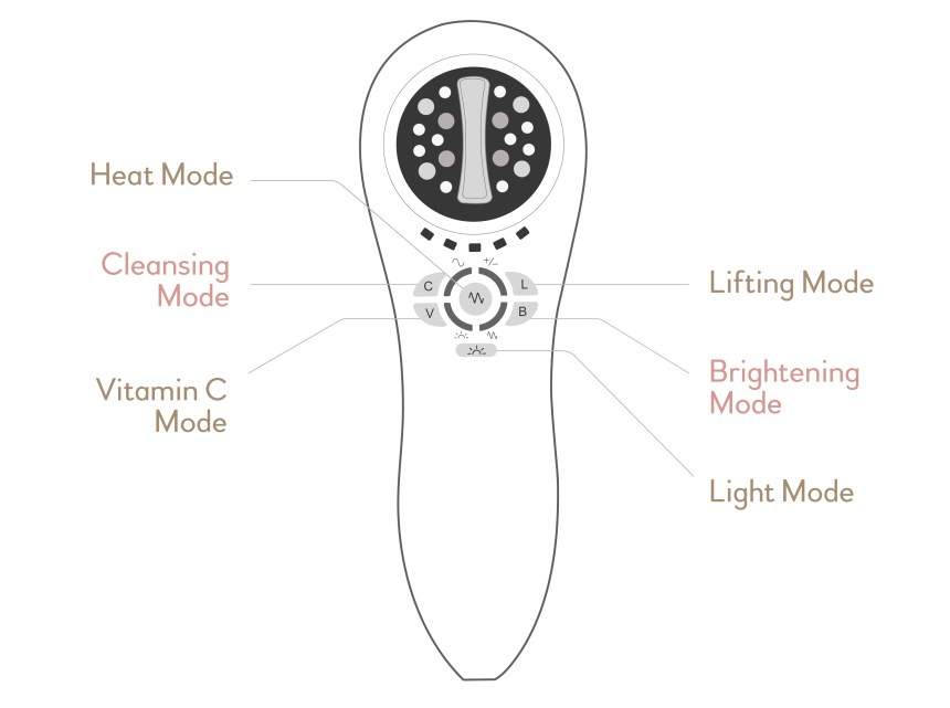 lif 6 different modes
