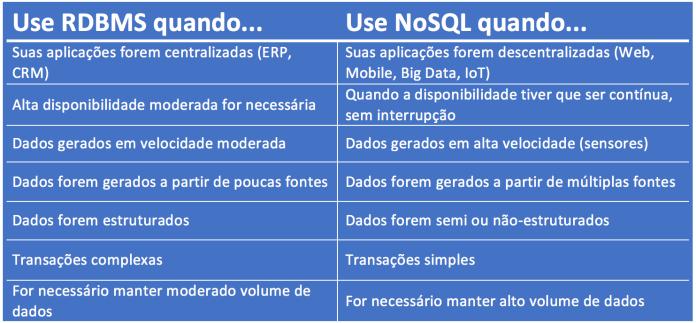 RDBMSxNoSQL