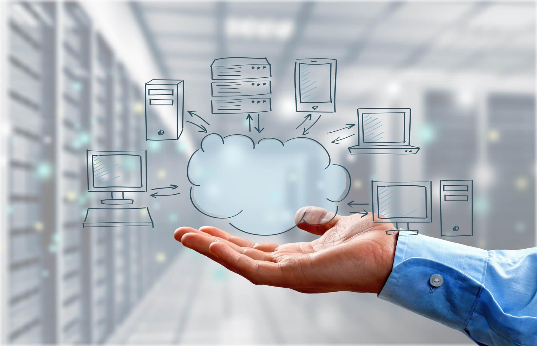 Tipos de nuvem em cloud computing