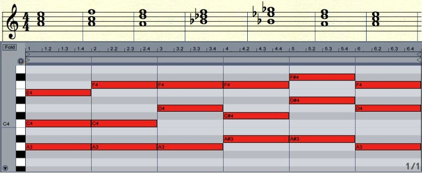 D Minor Chord Progression Piano Image Collections Chord Guitar