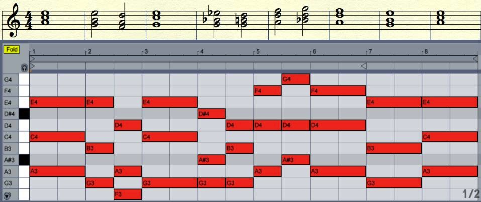 F Minor Chord Progression Piano Image Collections Chord Guitar