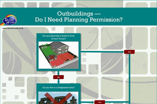 Planning Permission Dunster House