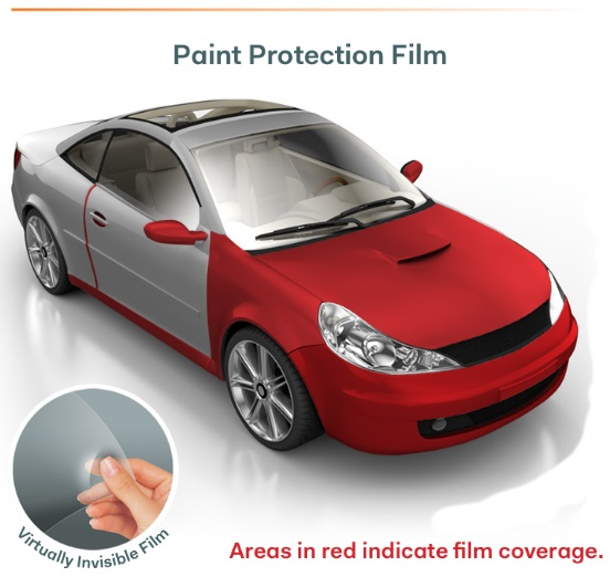 LLumar paint protection areas