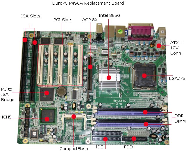Pin Atx Motherboard Diagram On Pinterest