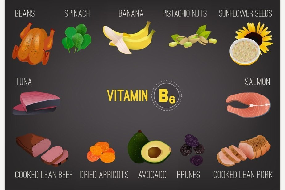 Vitamin B6 can be gained from a lot of food sources such as salmon, tuna, beans, and more.