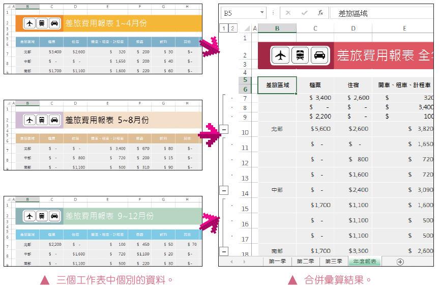 [Excel]合併多個工作表並自動更新 - 藏經閣