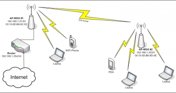 Samsung Security Camera Wiring Diagram. Diagram. Auto