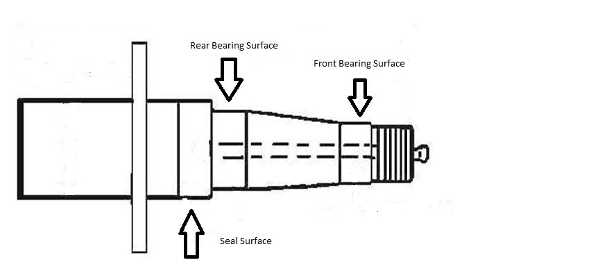 Cross Reference Bearing Numbers