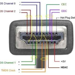 Hdmi To Vga Wiring Diagram Pinout Door Hardware Schema Prise
