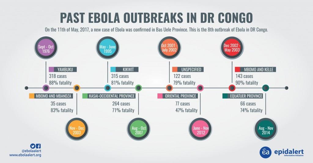 ebola_in_congo