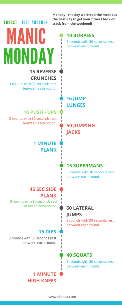 Eboost manic monday 410x1024 - Just Another Manic Monday {Workout}
