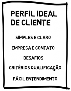 Perfil de cliente ideal