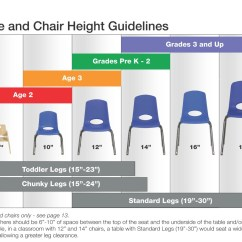 Bent Wood Chair Bean Bag Manufacturers Thinking About Upgrading Your Classroom Chairs? Read This First | Ecr4kids Blog