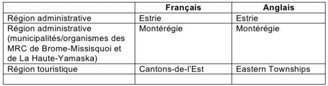 tableau-régions-administrative-touristique-en-2-langues-dominique-fortier, Estrie, Cantons-de-l'Est, Eastern Townships, Montérégie