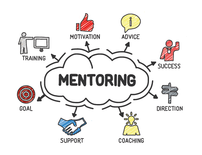 Image result for mentor