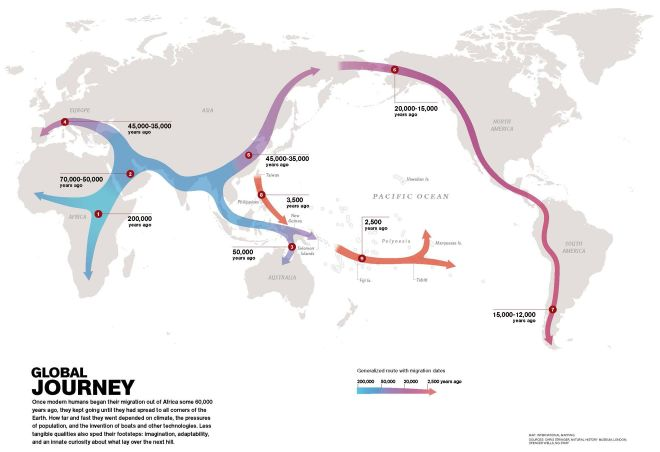 """Click on the image to visit our beautiful 13-second video spotlight of the """"Global Human Journey."""" Map by National Geographic"""