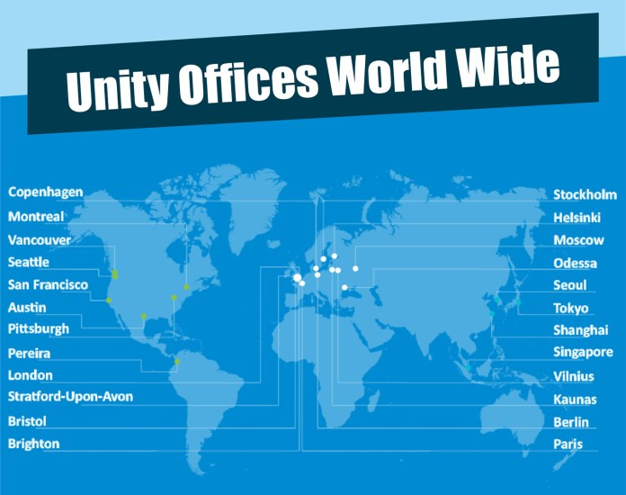 Unity Offices World Wide
