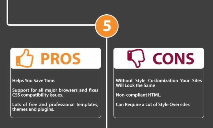 Pros & Cons of Bootstrap