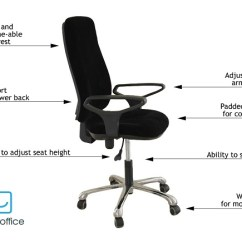 Ergonomic Chair Levers Leg Fishing Floats 4 Things To Consider Before You Buy That Office