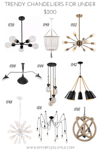 Trendy Chandeliers for under $200! - Effortless Style Blog