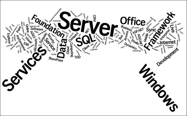 Word Cloud: Software Development Technologies, Patterns