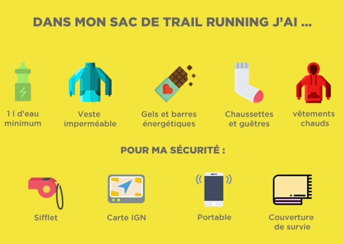 Indispensables Sac Trail Running