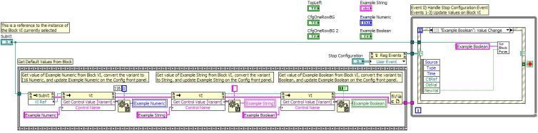 VI de configuracion, diagrama de bloques creado por el template