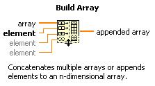 Función Build Array