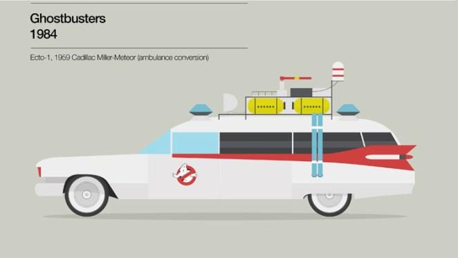 2. El auto de los Cazafantasmas (1984) es un Cadillac Miller Meteor modelo ambulancia (1959)