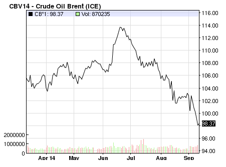 ¿Qué puede pasar con el petróleo?