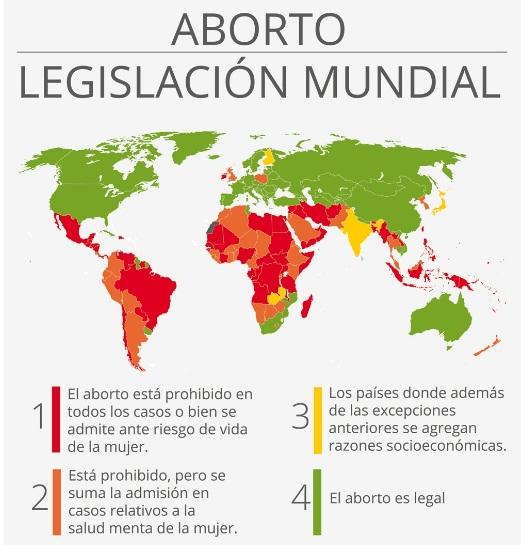 Resultado de imagen para aborto en el mundo