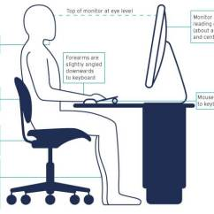 Ergonomic Chair Dimensions Kmart Camping Chairs How To Choose For Back Pain Elm Workspace