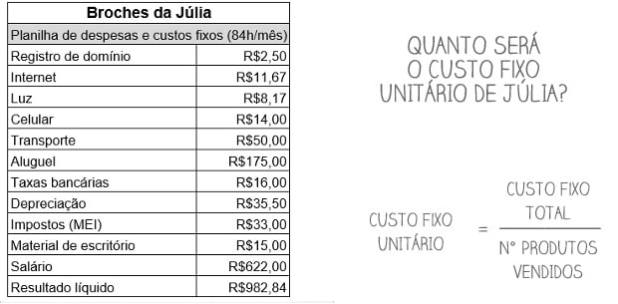 tabela-custo-fixol-unita3