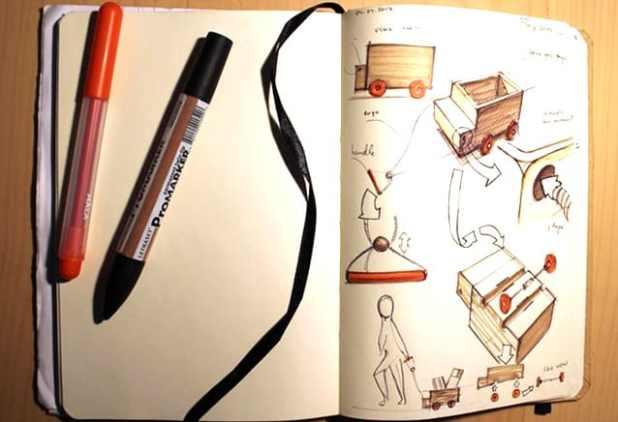 criação de novos produtos no artesanato
