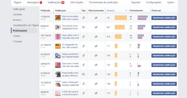 Facebook: Qual o melhor horário e conteúdo-5