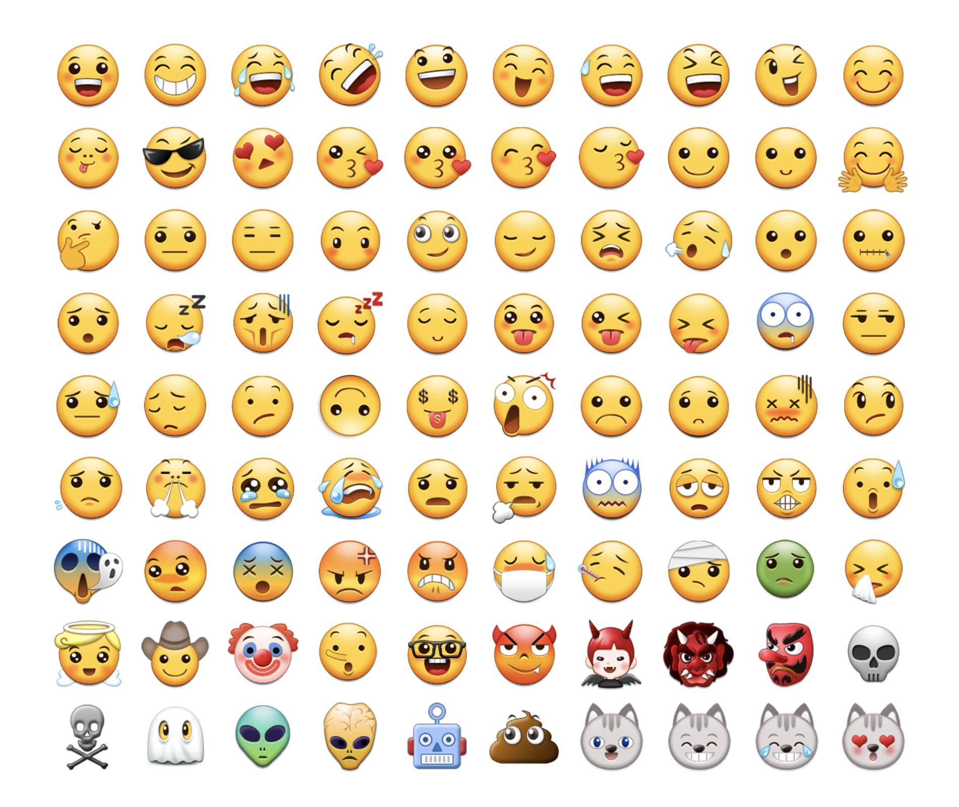 √ Emoji Meaning Chart Database of Emoji