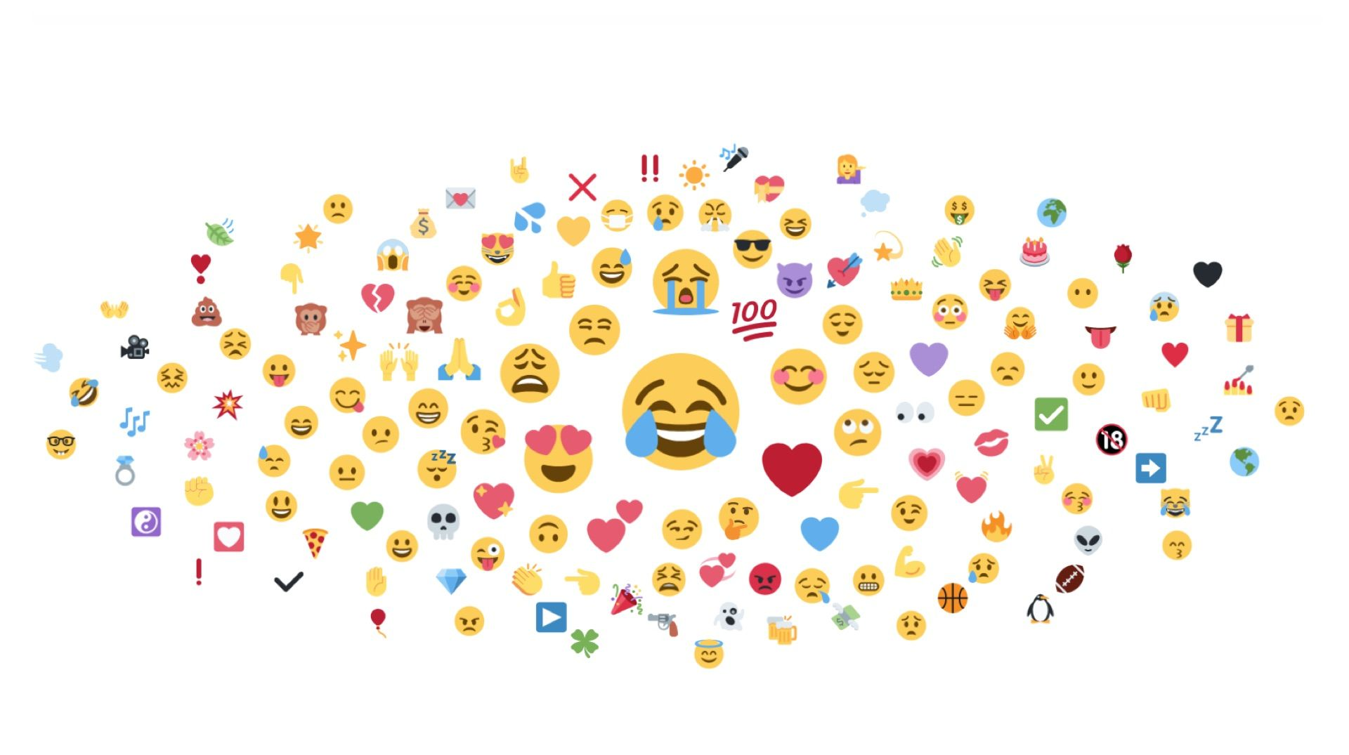 emoji sentiment analysis 2015